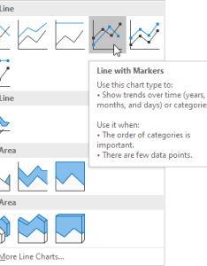 Click line with markers also chart in excel easy tutorial rh