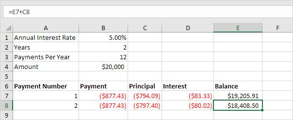 amortization schedule formula excel