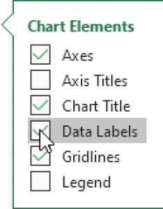 Add data labels result pareto chart in excel also easy tutorial rh