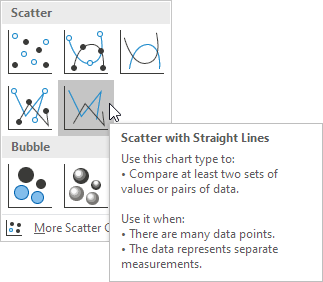 Click Scatter with Straight Lines