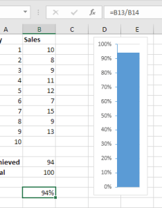 Thermometer chart in excel also easy tutorial rh