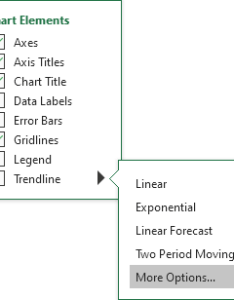 Add trendline also in excel easy tutorial rh