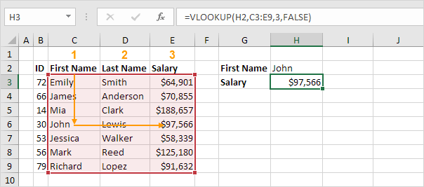 Change Column Index Number