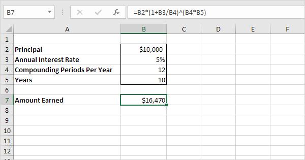 compound interest table calculator