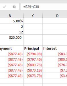 amortization schedule chart excel www