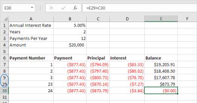 Loan Amortization Schedule in Excel - Easy Excel Tutorial