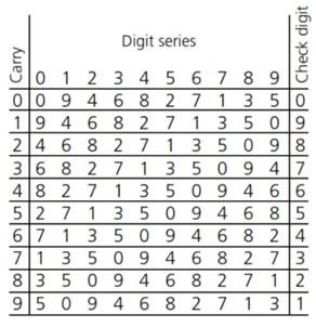 Prüfzimmer berechnen
