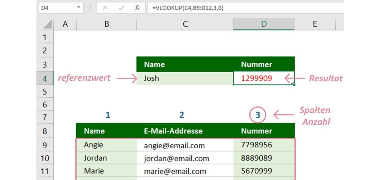 Sverweis Excel