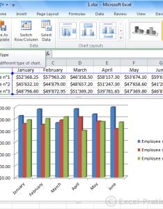 Edit graph type excel inserting graphs also course rh pratique