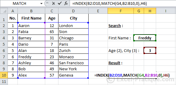 Excel Functions Index Match