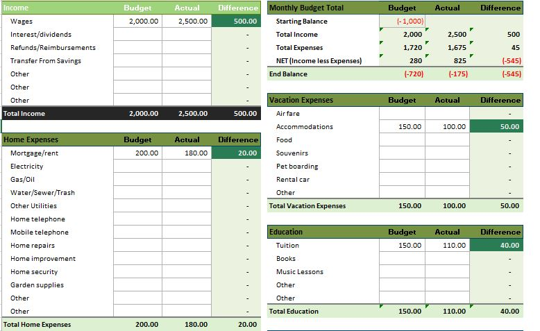 Monthly Household Budget | Excel Templates for every purpose