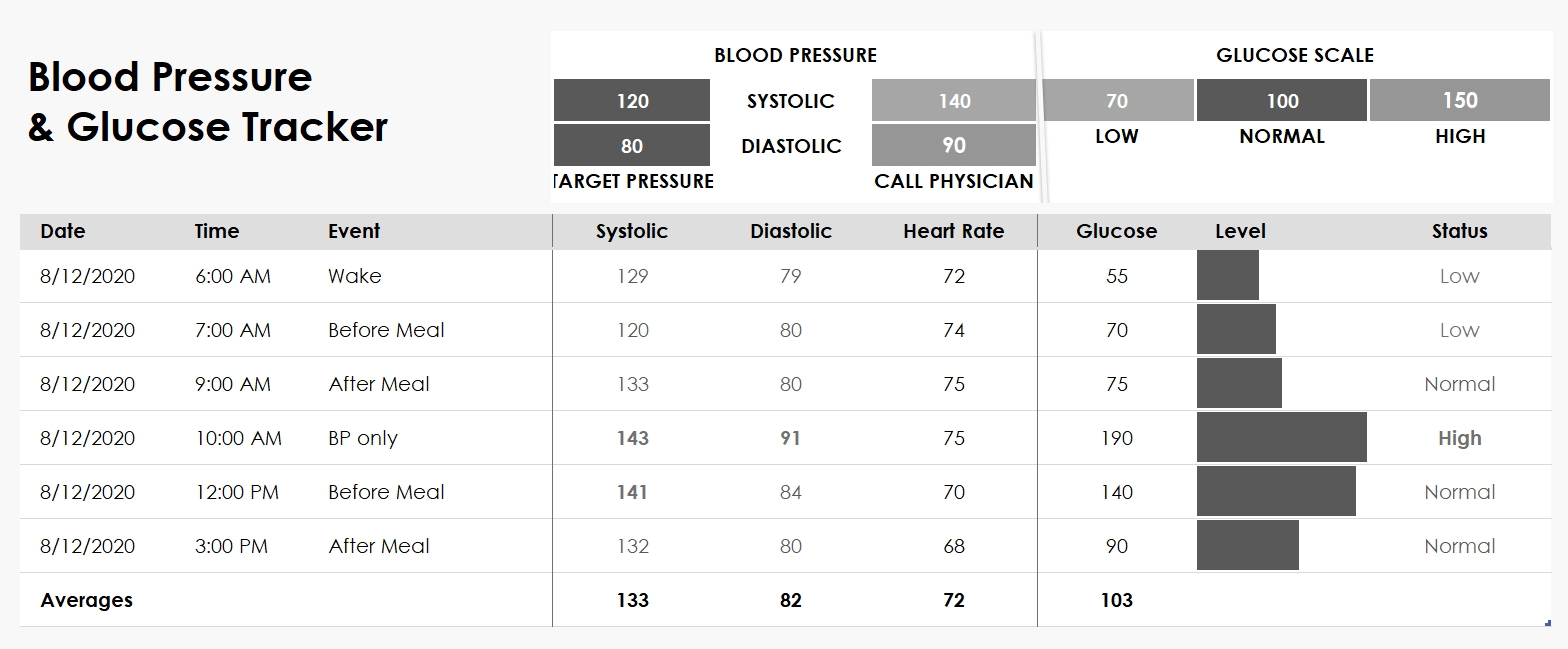 Blood Pressure Chart Template » Excel Templates