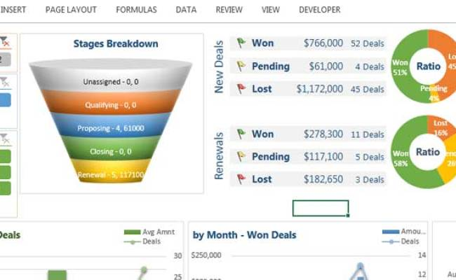 Track Sales Performance Dashboard Excel Template