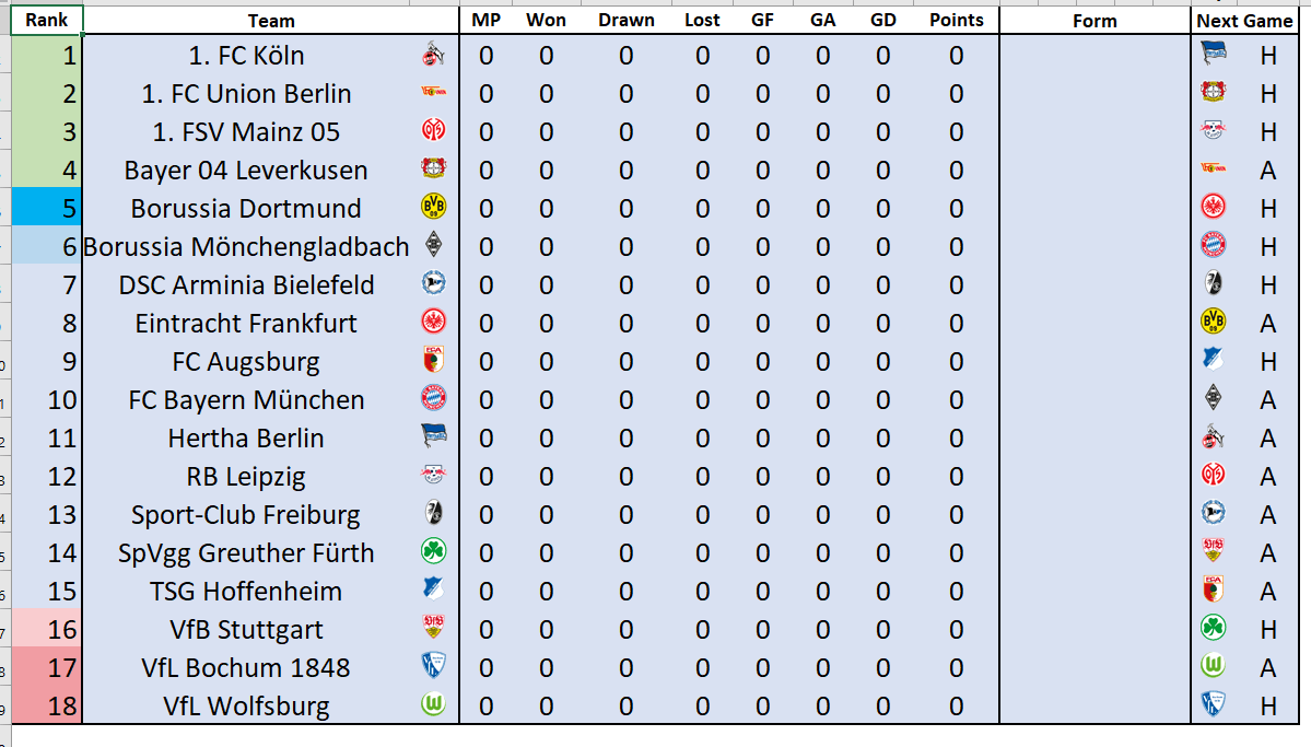 Bundesliga Table in Excel with Predictions