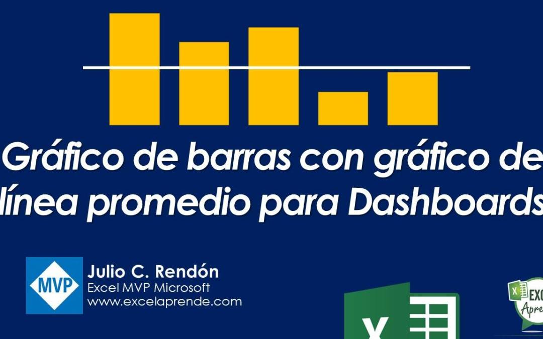 Gráfico de barras con gráfico de línea promedio para Dashboards | Excel Aprende