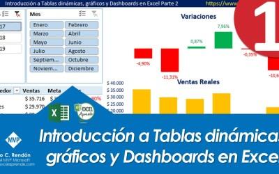 Introducción a Tablas dinámicas, gráficos y Dashboards en Excel Parte 1 | Excel Aprende