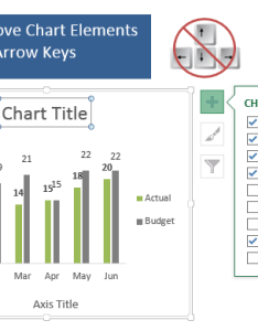 Cannot move excel chart objects elements with arrow keys also and align titles labels legends the rh excelcampus