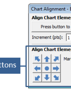 Chart alignment buttons also move and align titles labels legends with the arrow keys rh excelcampus