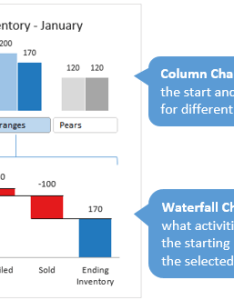 Waterfall chart and column inventory dashboard explained also interactive excel campus rh excelcampus