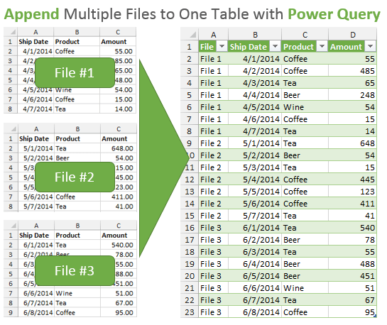 Power Query Overview: An Introduction to Excel's Most Powerful Data ...