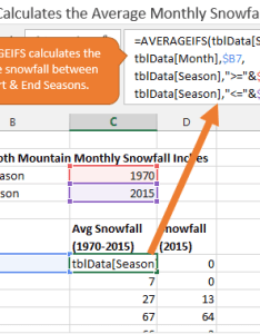 Averageifs to calculate monthly average in excel also vs current year chart  dashboard rh excelcampus