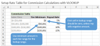 Sales Commission Rates Template. Test Template For ...