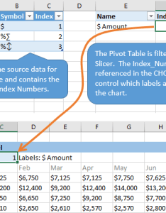 The table and pivot setup for dynamic data labels chart choose also create with slicers excel campus rh excelcampus
