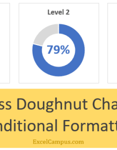 Progress doughnut chart with conditional formatting  also in excel rh excelcampus