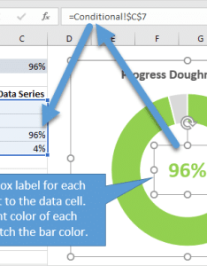 Text box label for each progress level in the doughnut chart also with conditional formatting excel rh excelcampus