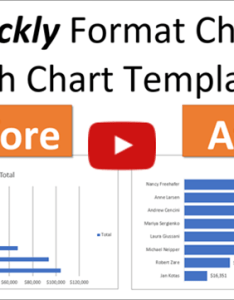 Chart templates video thumb also how to use for default formatting excel campus rh excelcampus