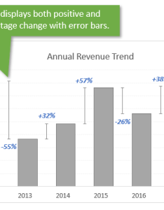Column chart with percentage change variance error bars in excel also that displays or campus rh excelcampus