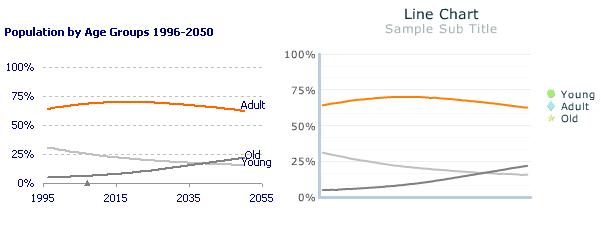 xcelsius_line_chart