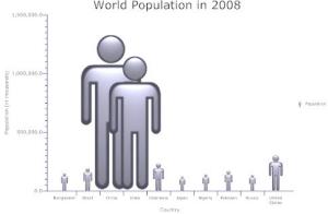 bad-bar-population-chart