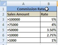 Excel Skills Income Tax Calculation Template ...