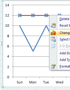 right click on the vertical line series in this case red data then from pop up menu choose  cchange chart type    also ways to create lines an excel rh exceldashboardtemplates