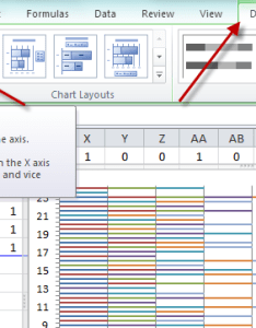 Why does excel switch rows columns in my chart also how to make  weekly hour time worked gantt rh exceldashboardtemplates