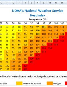 Heat charts also timiznceptzmusic rh