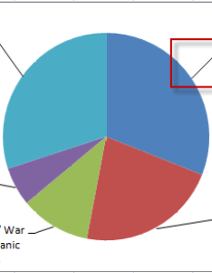 Here is an example of  pie chart with the label option  cshow leader lines   checked image also how to add excel rh exceldashboardtemplates