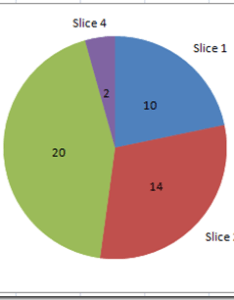 If you learn this technique in excel it will make your dashboard shine here is  sample also how to wsj pie chart with labels both inside and rh exceldashboardtemplates