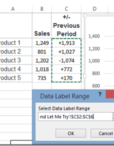 Custom chart data labels pic also how to use from  range in an excel rh exceldashboardtemplates