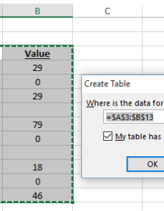 Excel table options also how to easily hide zero and blank values from an pie chart rh exceldashboardtemplates
