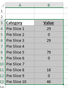 Highlight excel pie chart data also how to easily hide zero and blank values from an rh exceldashboardtemplates