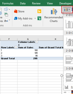 Insert stacked column pivot chart also how to add  grand total line on an excel rh exceldashboardtemplates