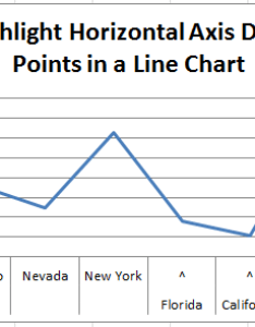 How to highlight specific horizontal axis labels in an excel line chart also charts rh exceldashboardtemplates