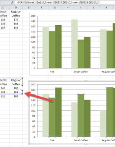 Copy an excel chart on same worksheet keeps data reference final copied charts also how to  and change the series range references rh exceldashboardtemplates