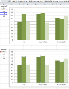 Modify chart data range with drag and drop in excel worksheet also rh exceldashboardtemplates