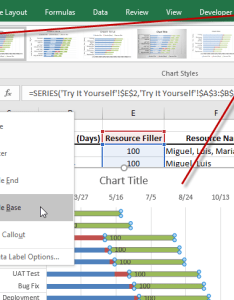 Excel gantt chart add data labels also dashboard templates rh exceldashboardtemplates