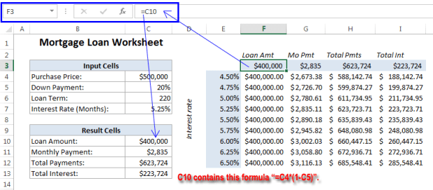 how to create a data table in excel 2010
