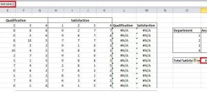 Allocating Resources in Excel using Solver