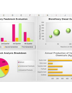Make cool charts professional graphs also how to excel look  charting tips rh exceldemy